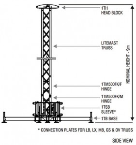 lite-mast-tower-tower-systems-pic2